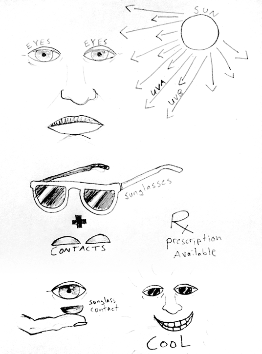 My Idiotic Inventions: Sunglass Contacts